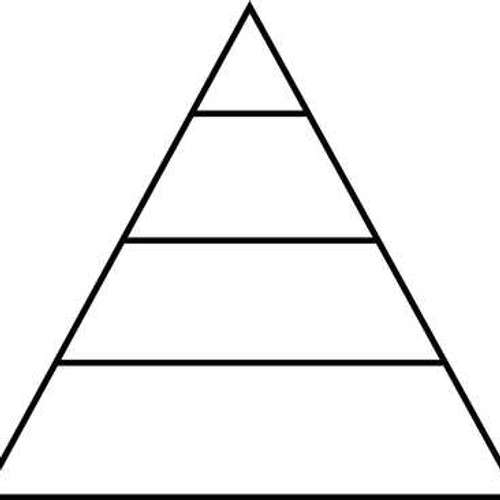 Living according to your hierarchy of values